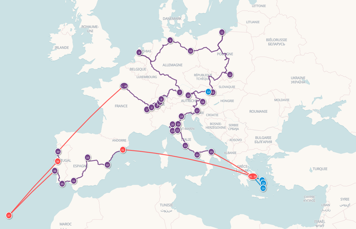 Travel Europe in 100 days